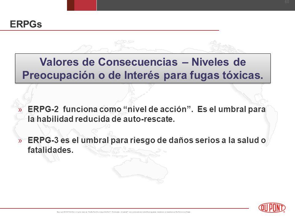 ERPGs Valores de Consecuencias – Niveles de Preocupación o de Interés para fugas tóxicas.