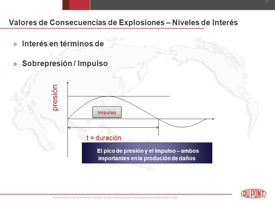 Valores de Consecuencias de Explosiones – Niveles de Interés