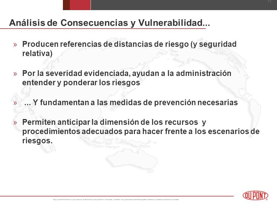 Análisis de Consecuencias y Vulnerabilidad...
