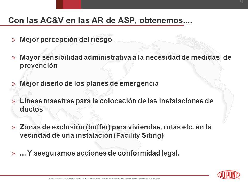 Con las AC&V en las AR de ASP, obtenemos....