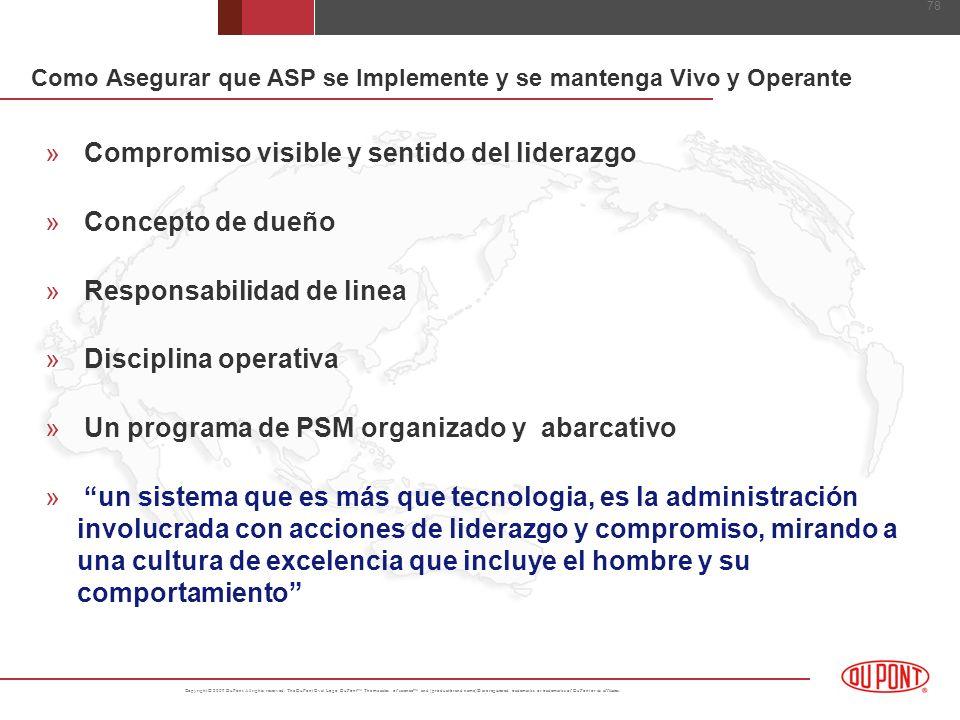 Como Asegurar que ASP se Implemente y se mantenga Vivo y Operante