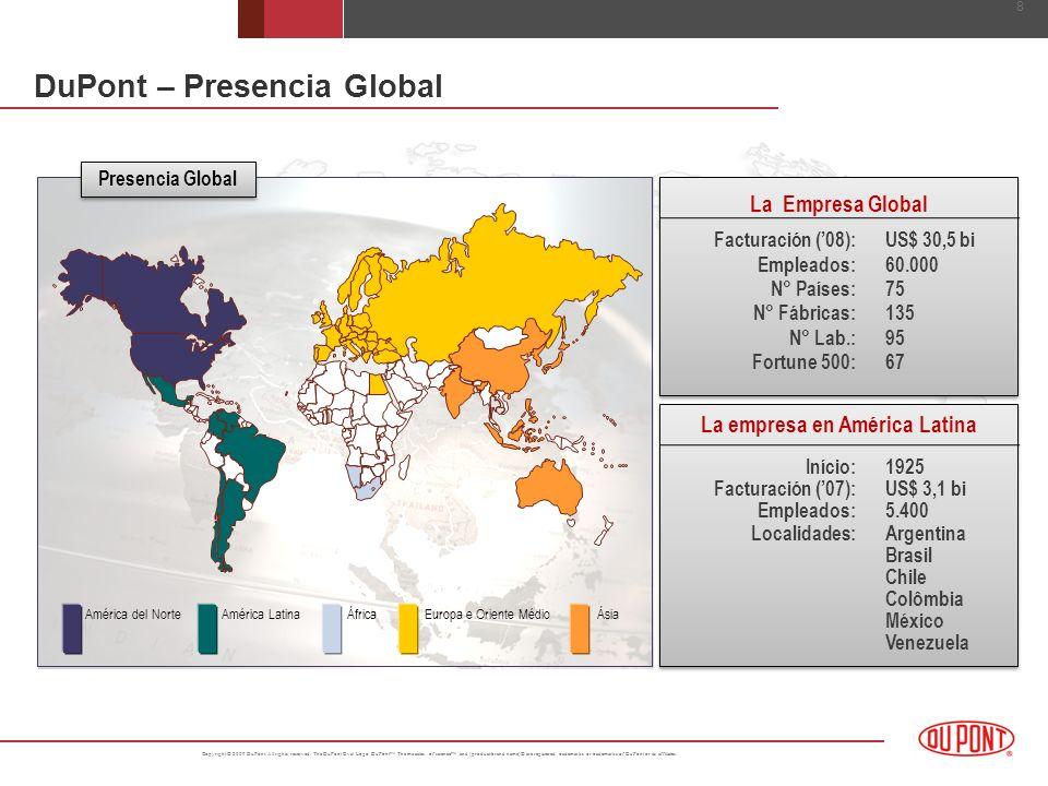 La empresa en América Latina