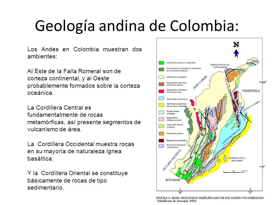 Geología andina de Colombia: