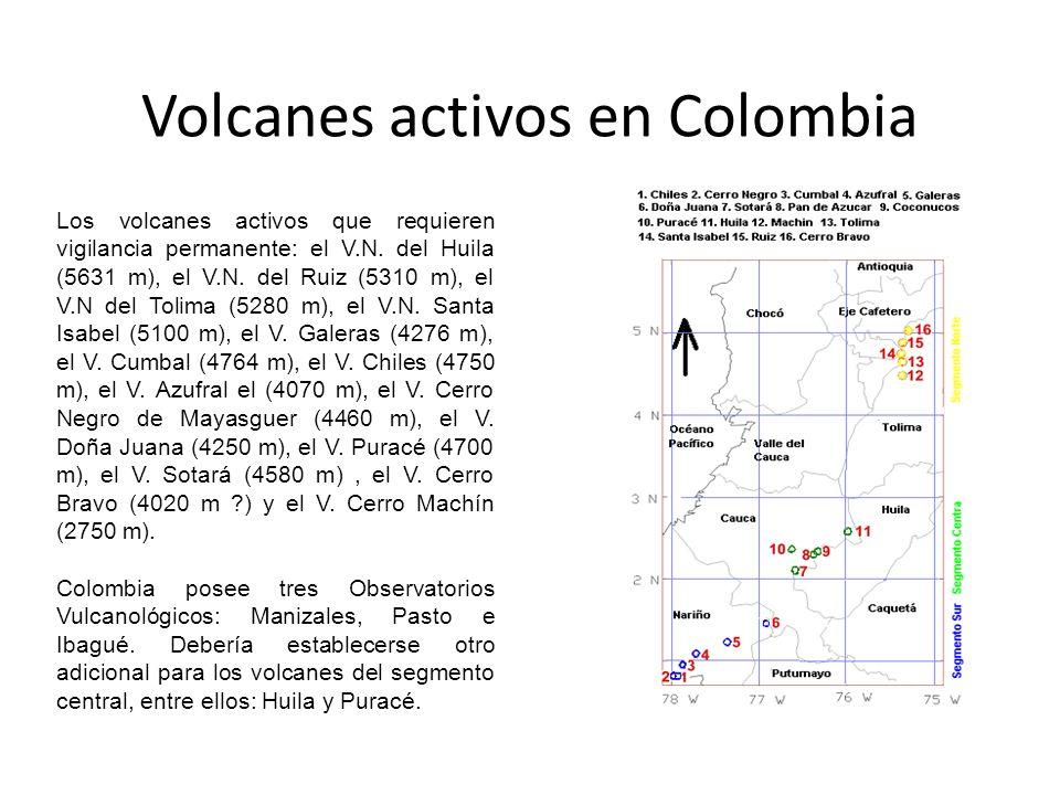 Volcanes activos en Colombia