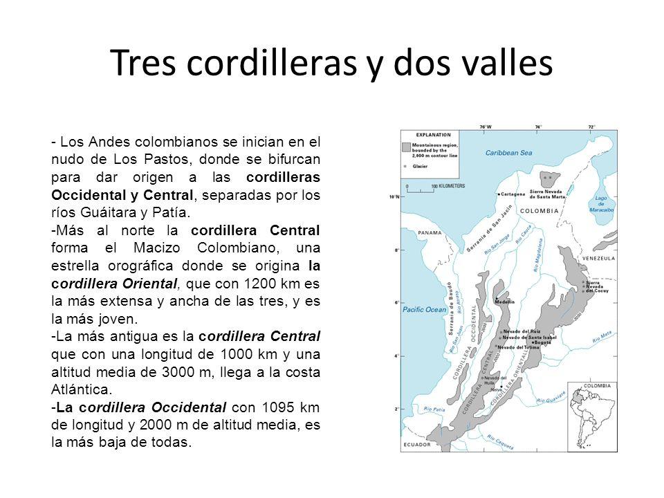 Tres cordilleras y dos valles