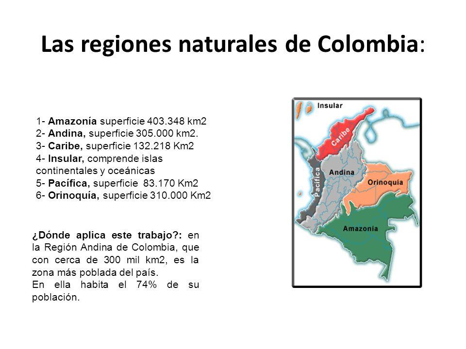 Las regiones naturales de Colombia: