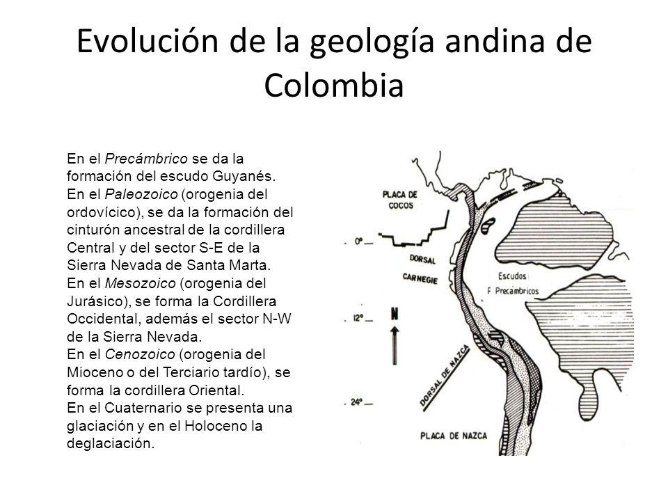 Evolución de la geología andina de Colombia