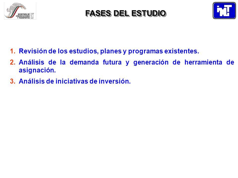 FASES DEL ESTUDIO Revisión de los estudios, planes y programas existentes. Análisis de la demanda futura y generación de herramienta de asignación.