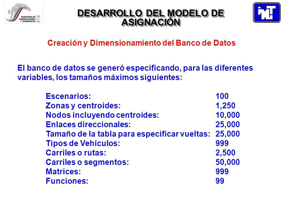 DESARROLLO DEL MODELO DE ASIGNACIÓN