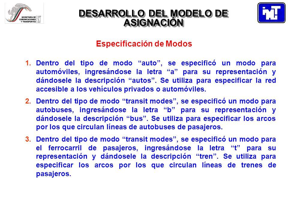 DESARROLLO DEL MODELO DE ASIGNACIÓN Especificación de Modos