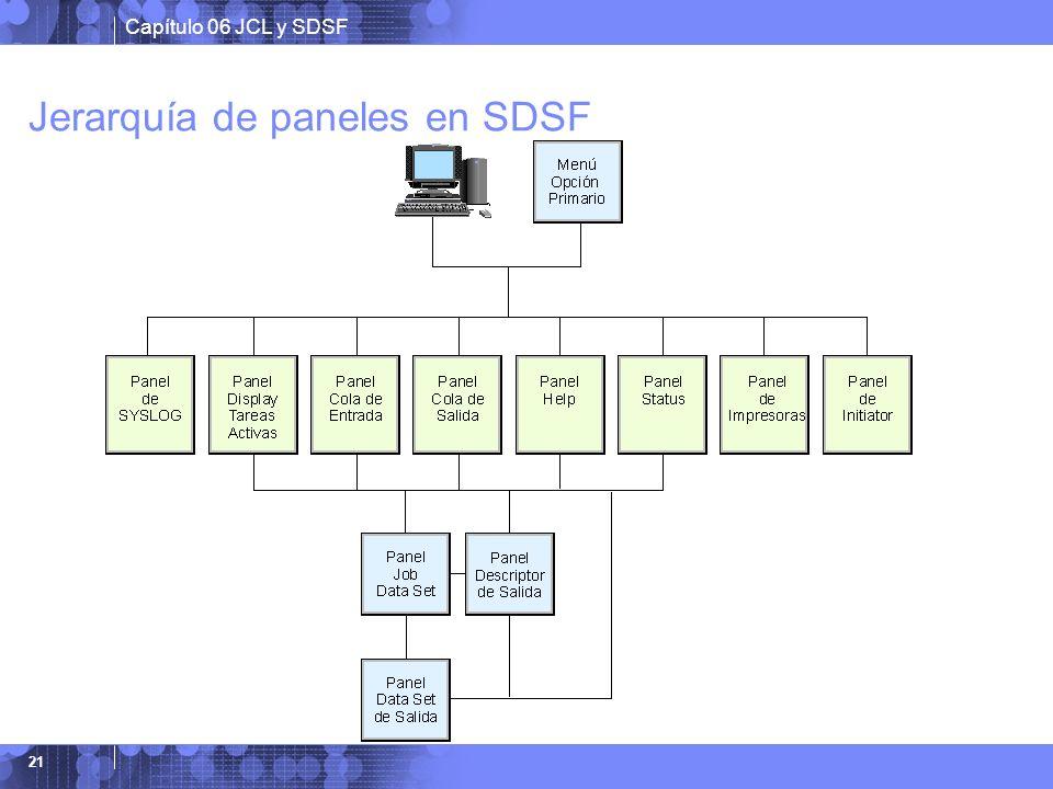 Jerarquía de paneles en SDSF