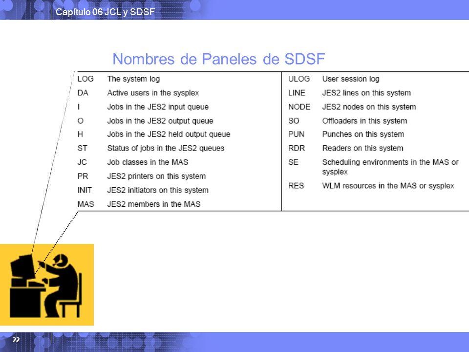 Nombres de Paneles de SDSF