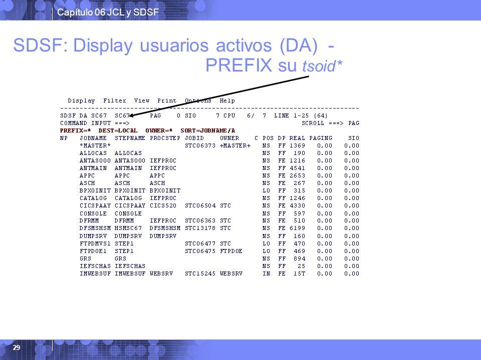SDSF: Display usuarios activos (DA) - PREFIX su tsoid*