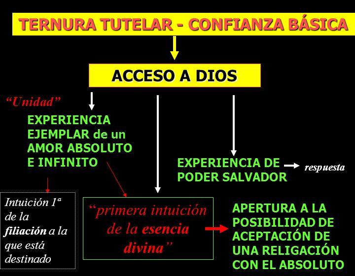 TERNURA TUTELAR - CONFIANZA BÁSICA