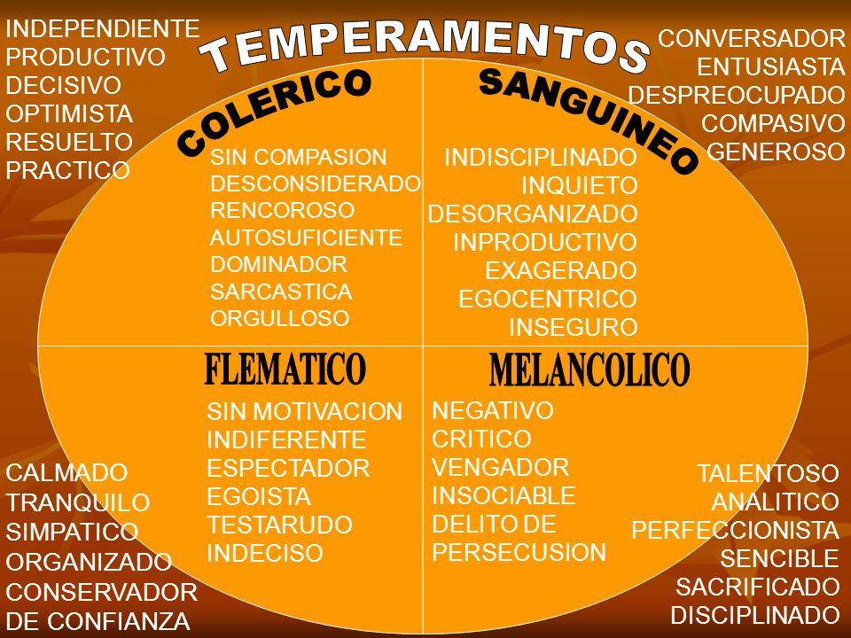 TEMPERAMENTOS COLERICO SANGUINEO FLEMATICO MELANCOLICO CALMADO