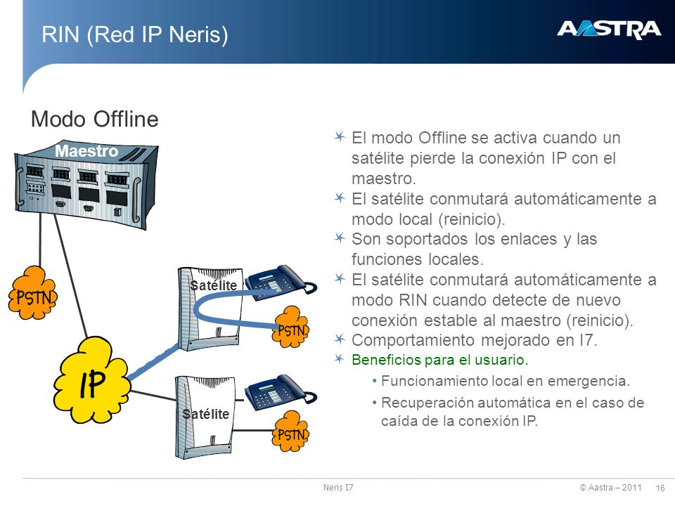 RIN (Red IP Neris) Modo Offline