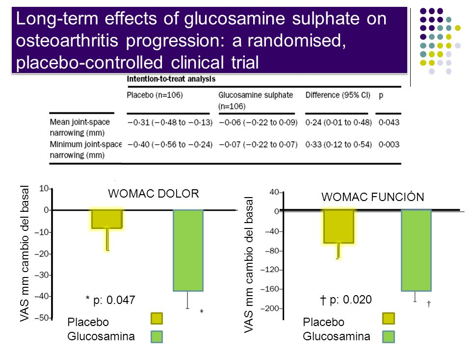 Long-term effects of glucosamine sulphate on osteoarthritis progression: a randomised, placebo-controlled clinical trial