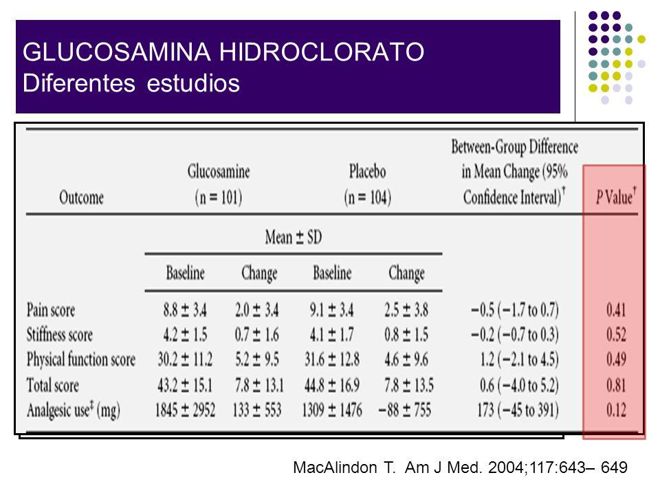 GLUCOSAMINA HIDROCLORATO Diferentes estudios