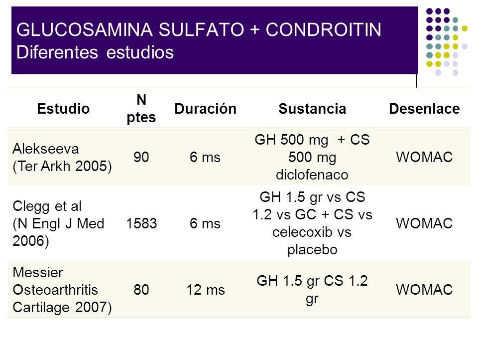 GLUCOSAMINA SULFATO + CONDROITIN Diferentes estudios