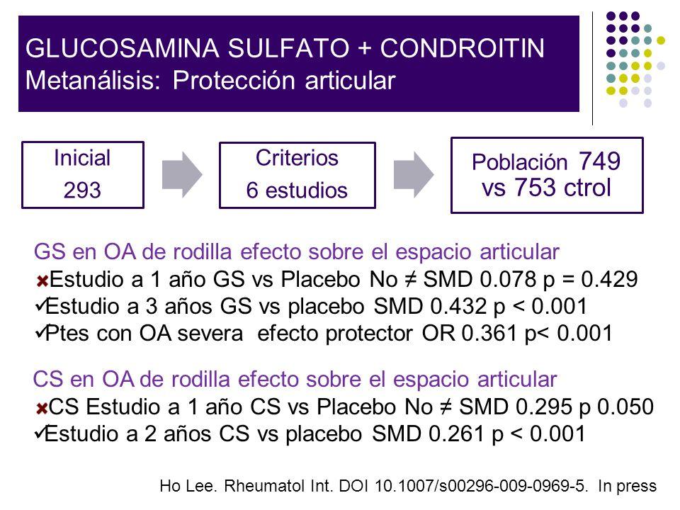 GLUCOSAMINA SULFATO + CONDROITIN Metanálisis: Protección articular