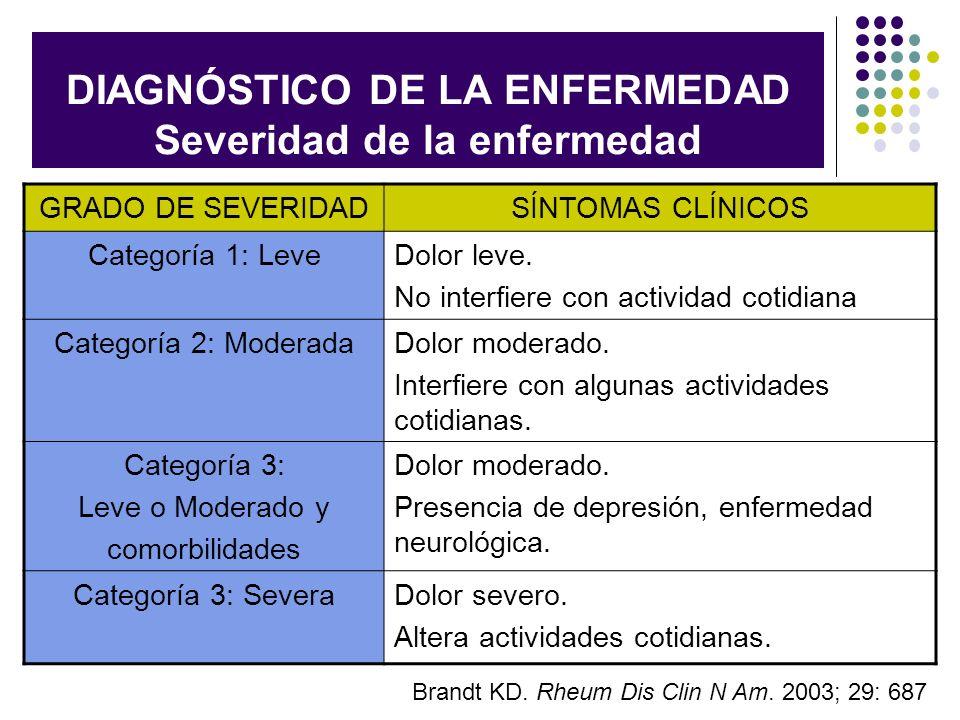 DIAGNÓSTICO DE LA ENFERMEDAD Severidad de la enfermedad