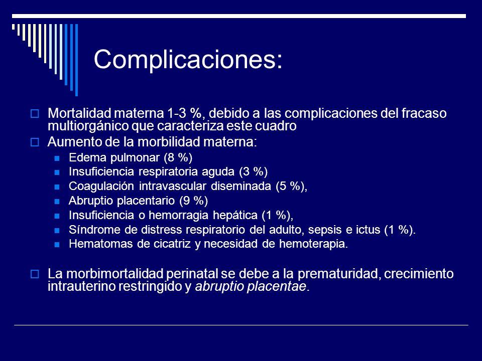 Complicaciones: Mortalidad materna 1-3 %, debido a las complicaciones del fracaso multiorgánico que caracteriza este cuadro.