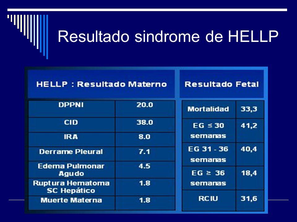 Resultado sindrome de HELLP