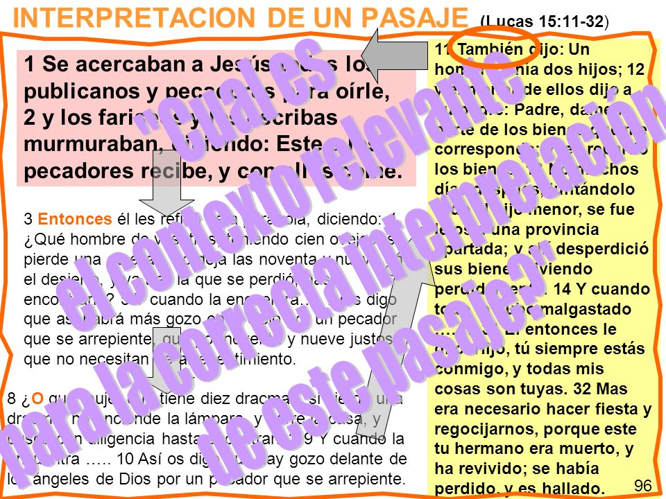INTERPRETACION DE UN PASAJE (Lucas 15:11-32)