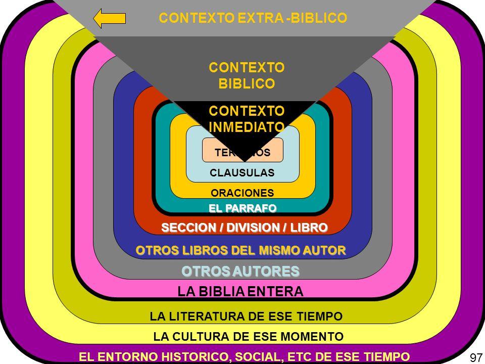 CONTEXTO EXTRA -BIBLICO