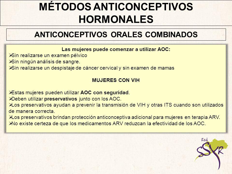 MÉTODOS ANTICONCEPTIVOS ANTICONCEPTIVOS ORALES COMBINADOS