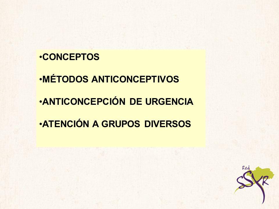 CONCEPTOS MÉTODOS ANTICONCEPTIVOS ANTICONCEPCIÓN DE URGENCIA ATENCIÓN A GRUPOS DIVERSOS