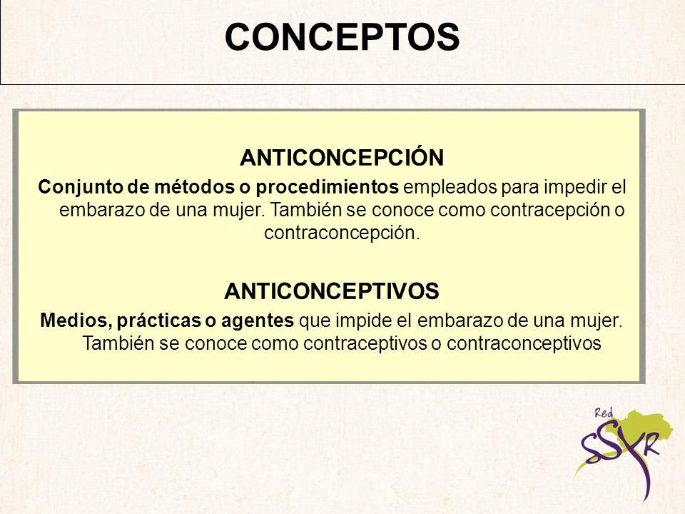 CONCEPTOS ANTICONCEPTIVOS ANTICONCEPCIÓN
