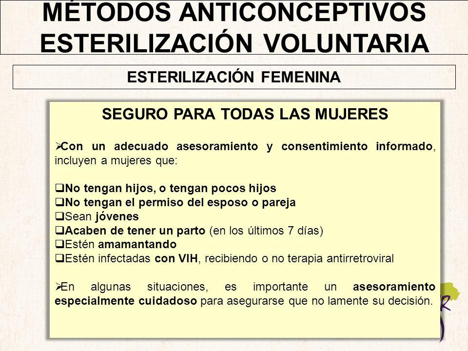 MÉTODOS ANTICONCEPTIVOS ESTERILIZACIÓN VOLUNTARIA
