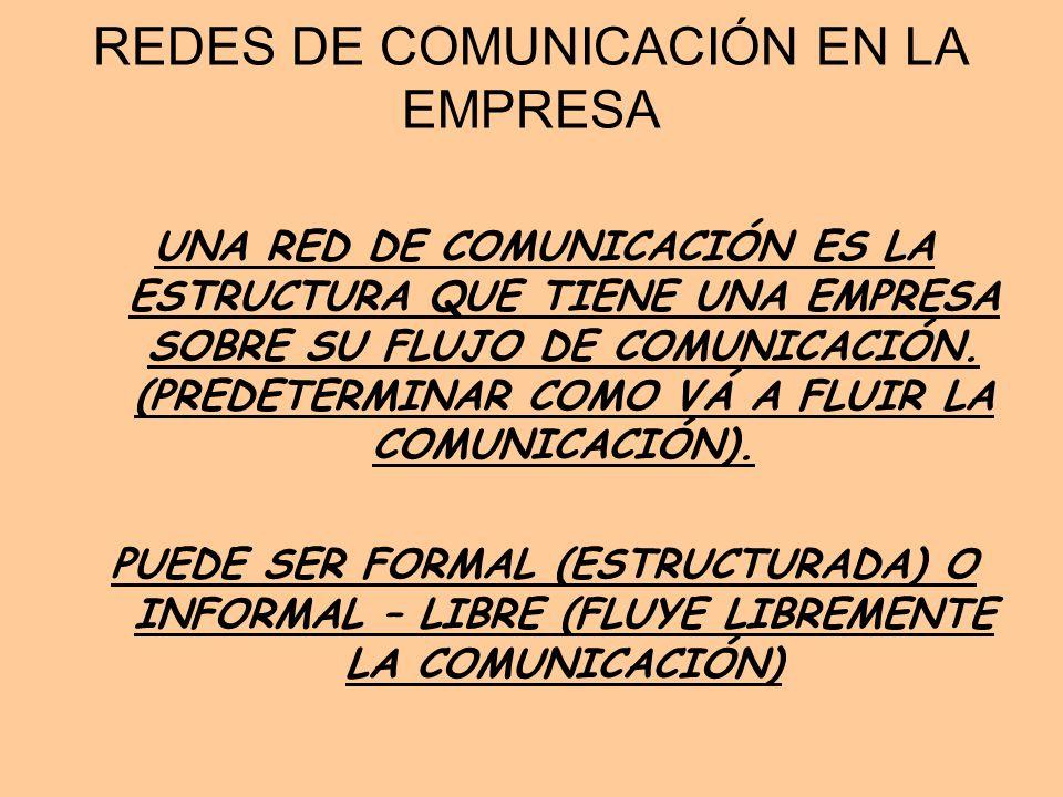 REDES DE COMUNICACIÓN EN LA EMPRESA