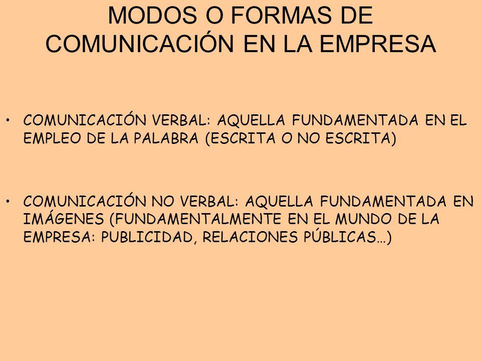 MODOS O FORMAS DE COMUNICACIÓN EN LA EMPRESA