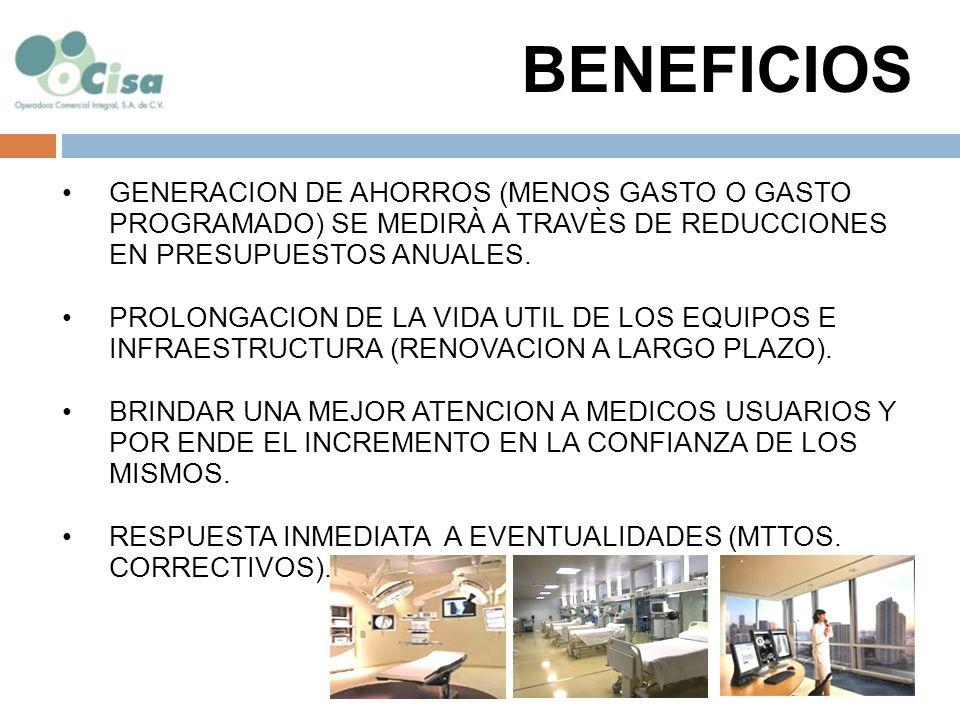 BENEFICIOS GENERACION DE AHORROS (MENOS GASTO O GASTO PROGRAMADO) SE MEDIRÀ A TRAVÈS DE REDUCCIONES EN PRESUPUESTOS ANUALES.