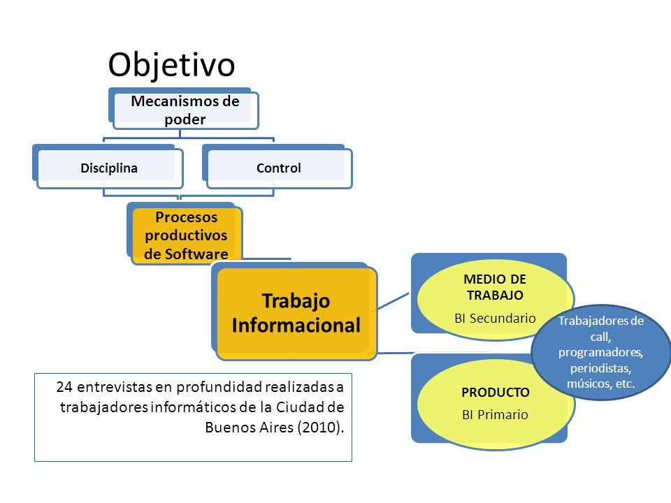 Procesos productivos de Software Trabajo Informacional