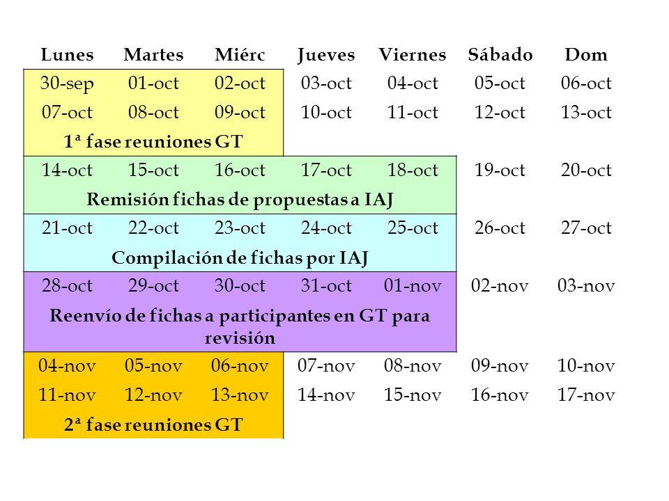 Remisión fichas de propuestas a IAJ 21-oct 22-oct 23-oct 24-oct 25-oct
