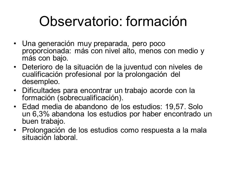 Observatorio: formación