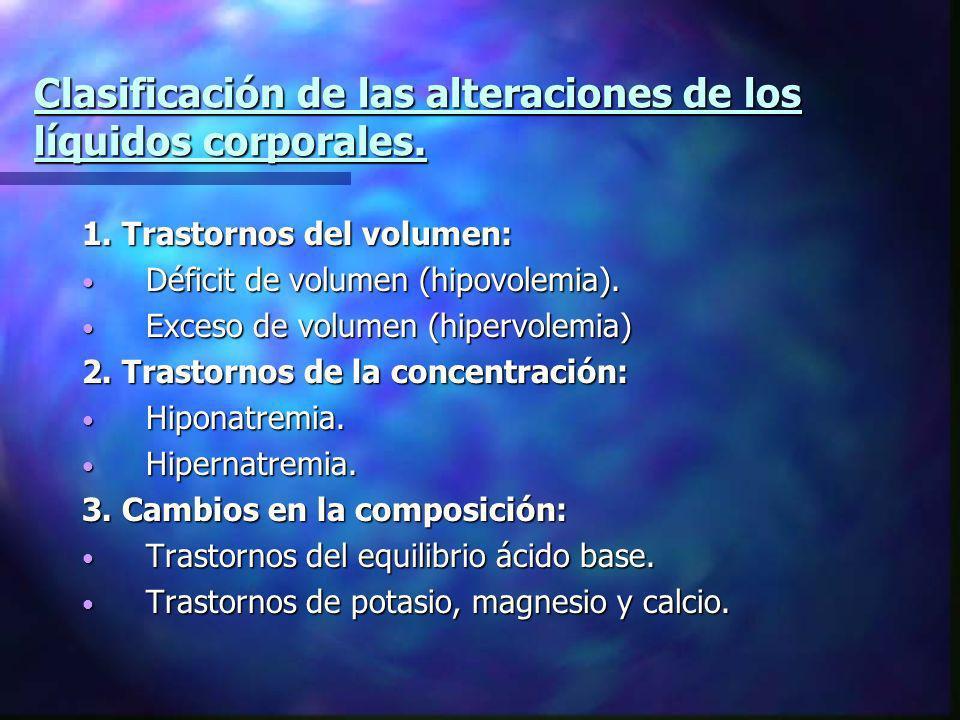 Clasificación de las alteraciones de los líquidos corporales.