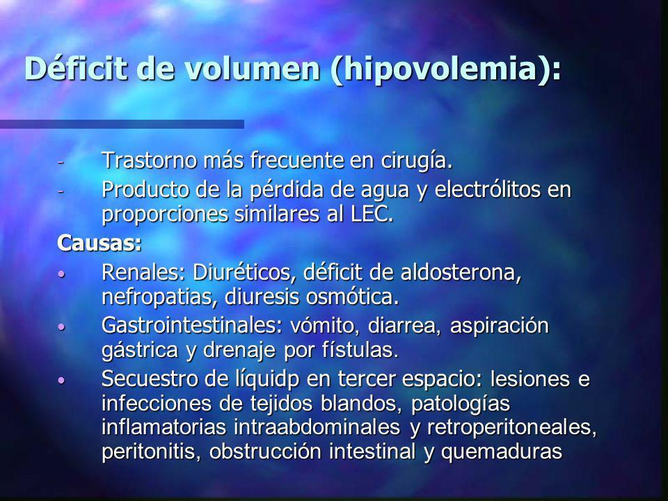 Déficit de volumen (hipovolemia):