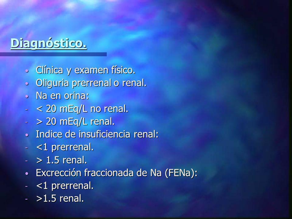 Diagnóstico. Clínica y examen físico. Oliguria prerrenal o renal.