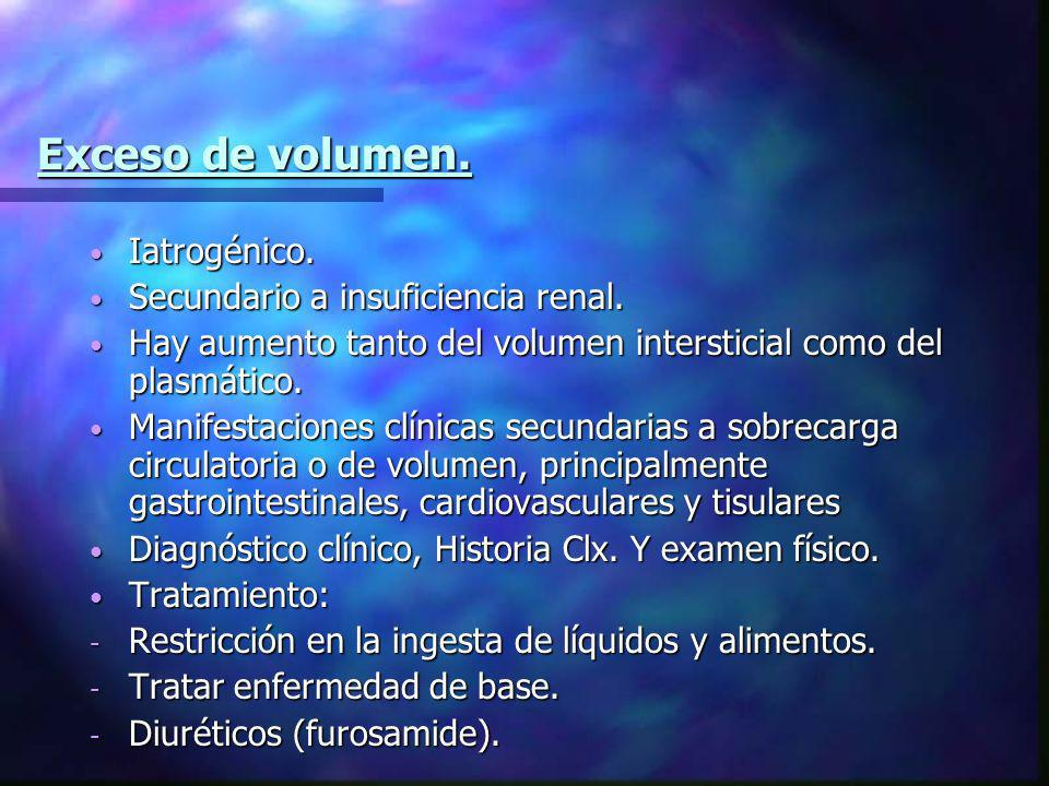 Exceso de volumen. Iatrogénico. Secundario a insuficiencia renal.