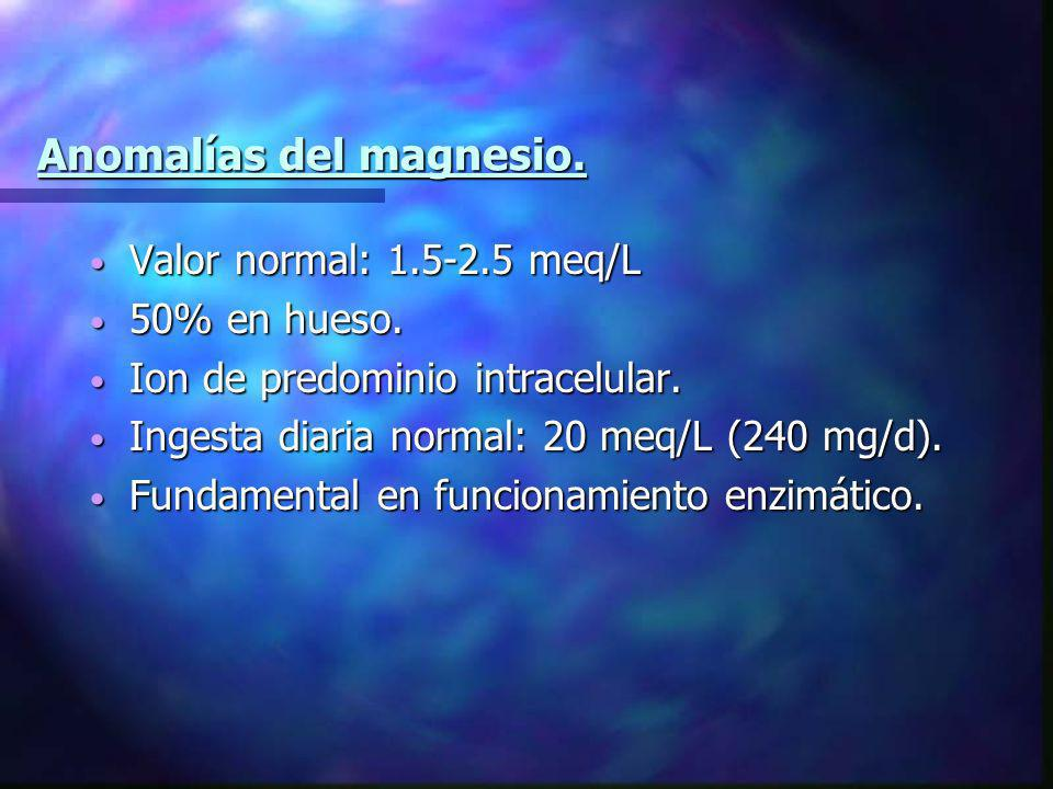 Anomalías del magnesio.