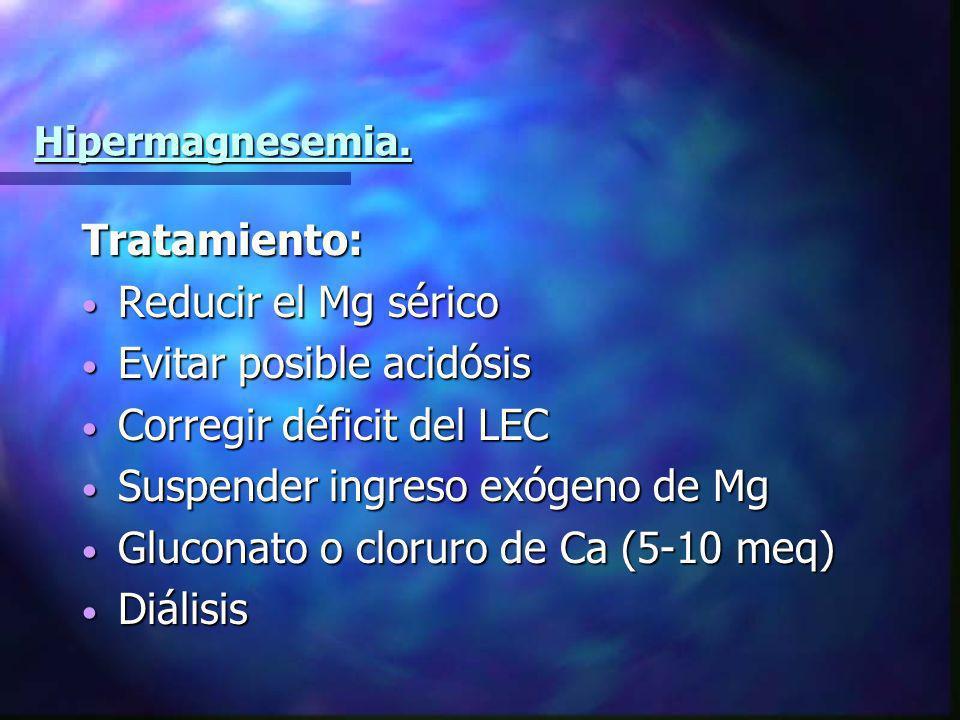 Evitar posible acidósis Corregir déficit del LEC
