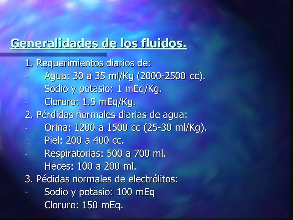 Generalidades de los fluidos.