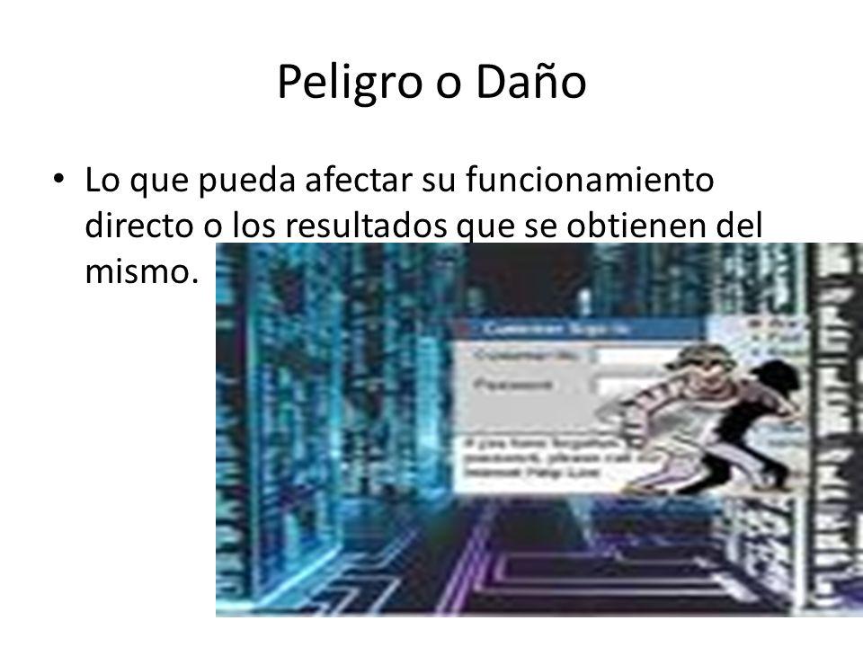 Peligro o DañoLo que pueda afectar su funcionamiento directo o los resultados que se obtienen del mismo.