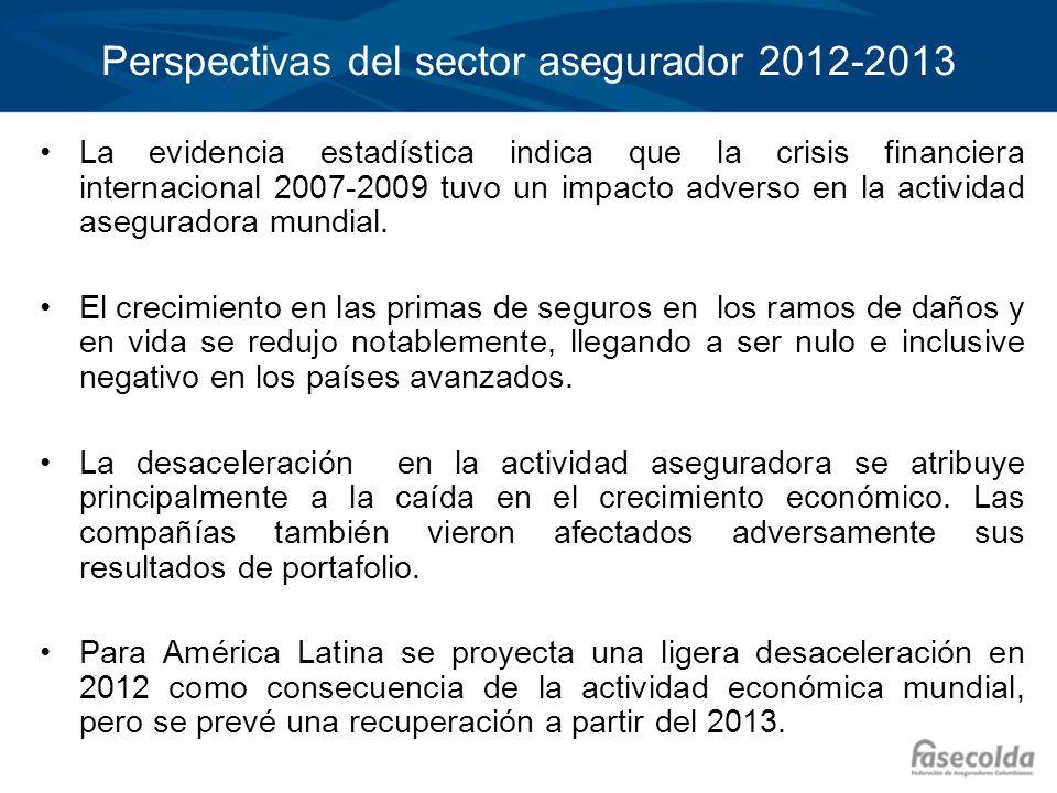 Perspectivas del sector asegurador 2012-2013