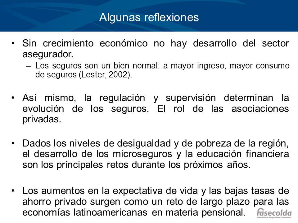 Algunas reflexiones Sin crecimiento económico no hay desarrollo del sector asegurador.