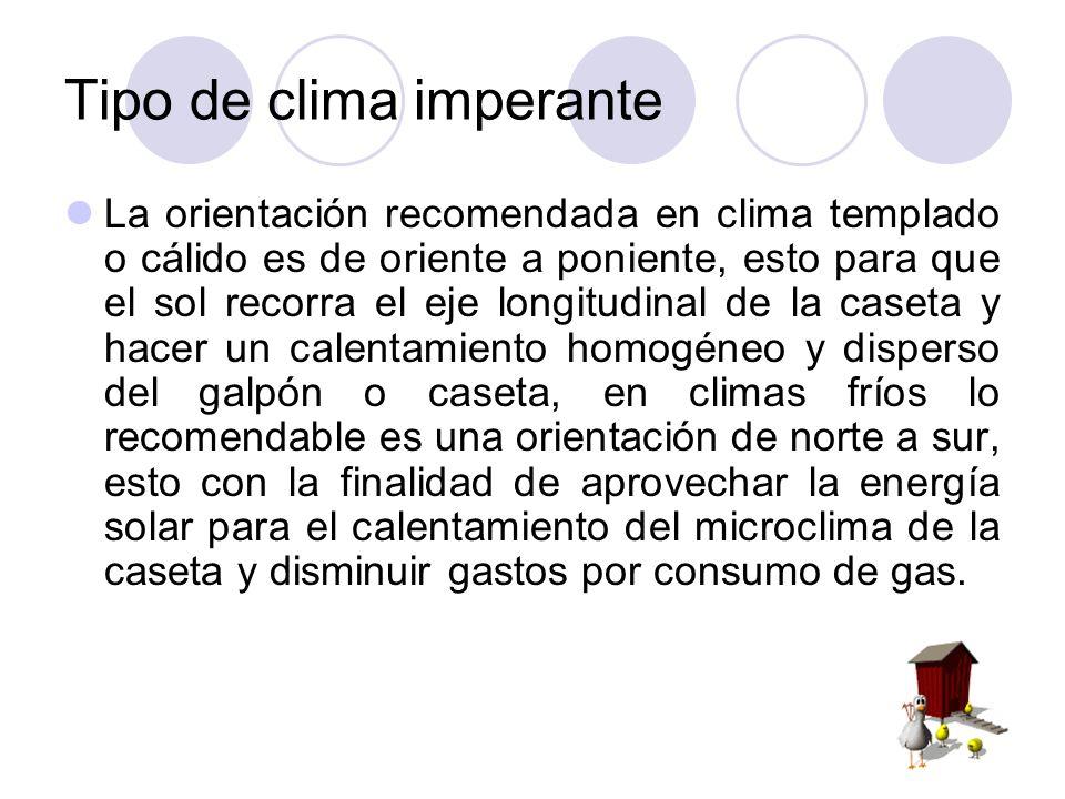 Tipo de clima imperante